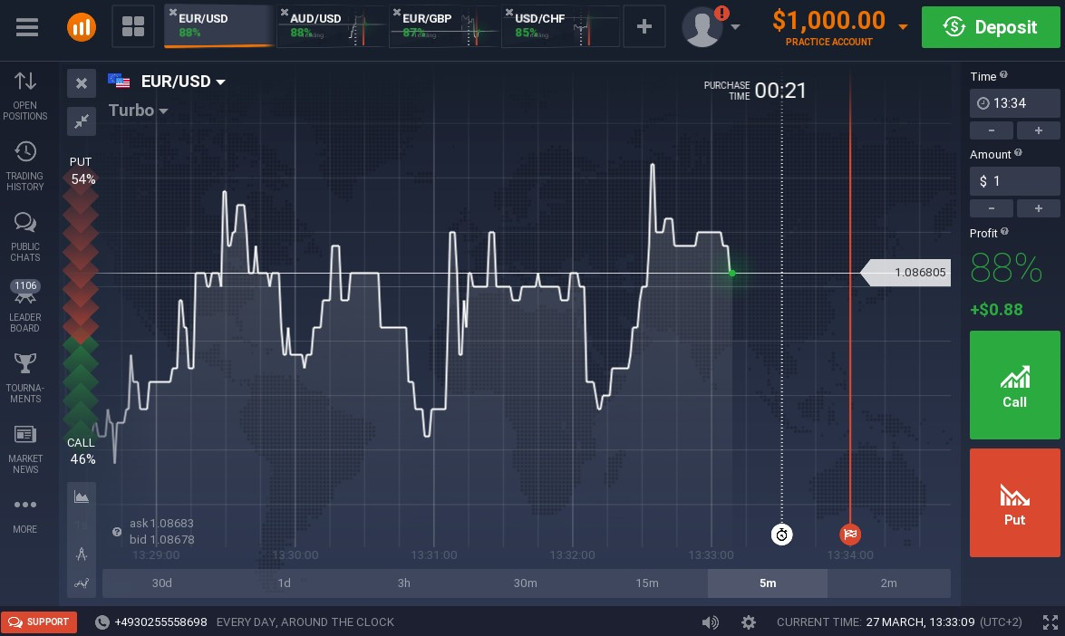 IQ Option Handelsplattform